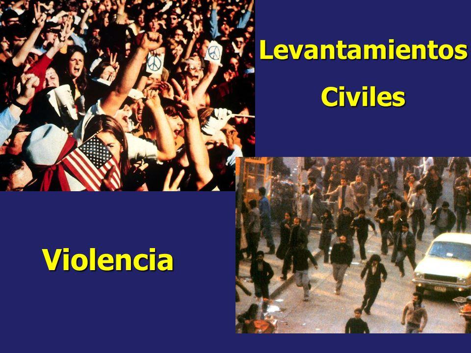 Levantamientos Civiles Violencia
