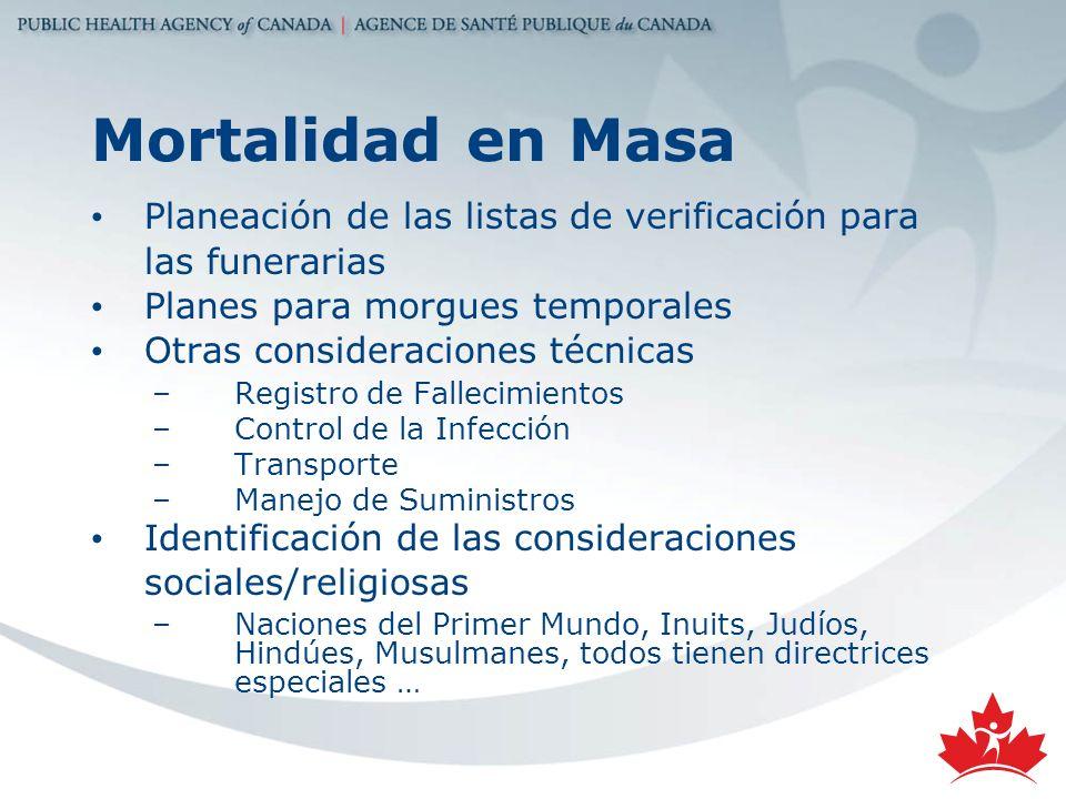 Mortalidad en Masa Planeación de las listas de verificación para las funerarias. Planes para morgues temporales.