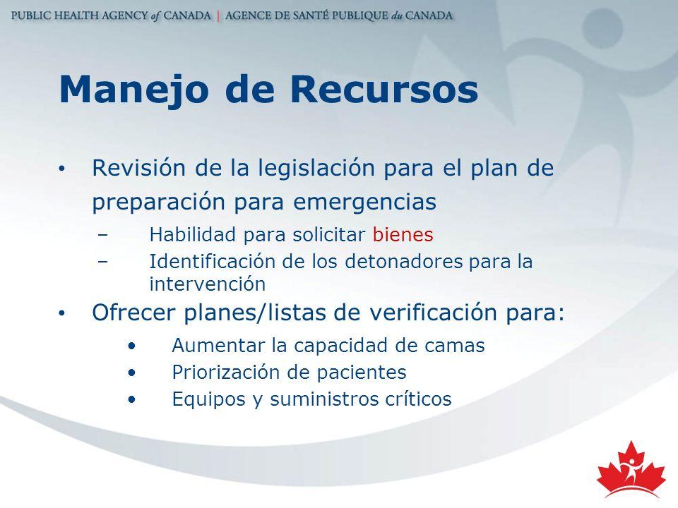 Manejo de Recursos Revisión de la legislación para el plan de preparación para emergencias. Habilidad para solicitar bienes.