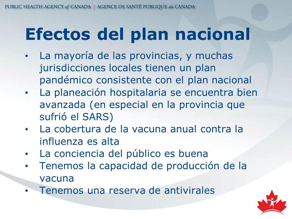 Efectos del plan nacional