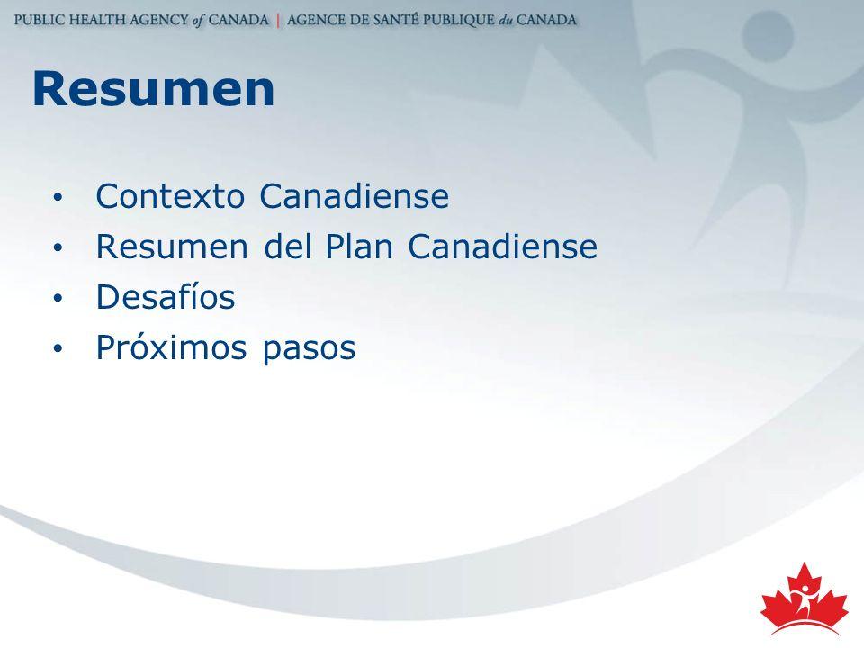 Resumen Contexto Canadiense Resumen del Plan Canadiense Desafíos