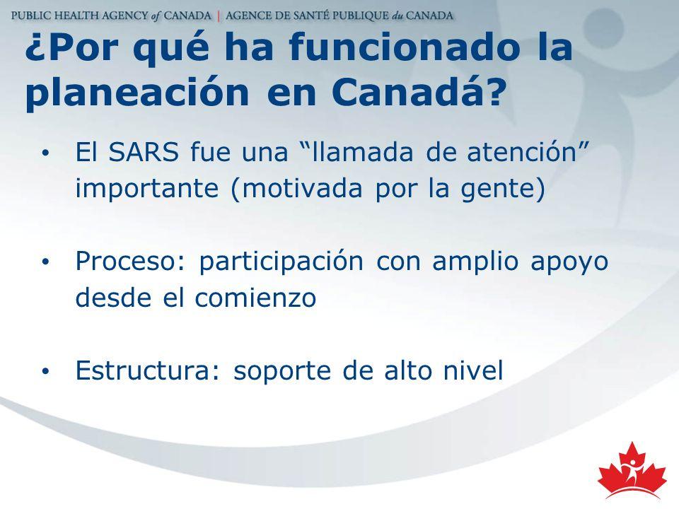 ¿Por qué ha funcionado la planeación en Canadá