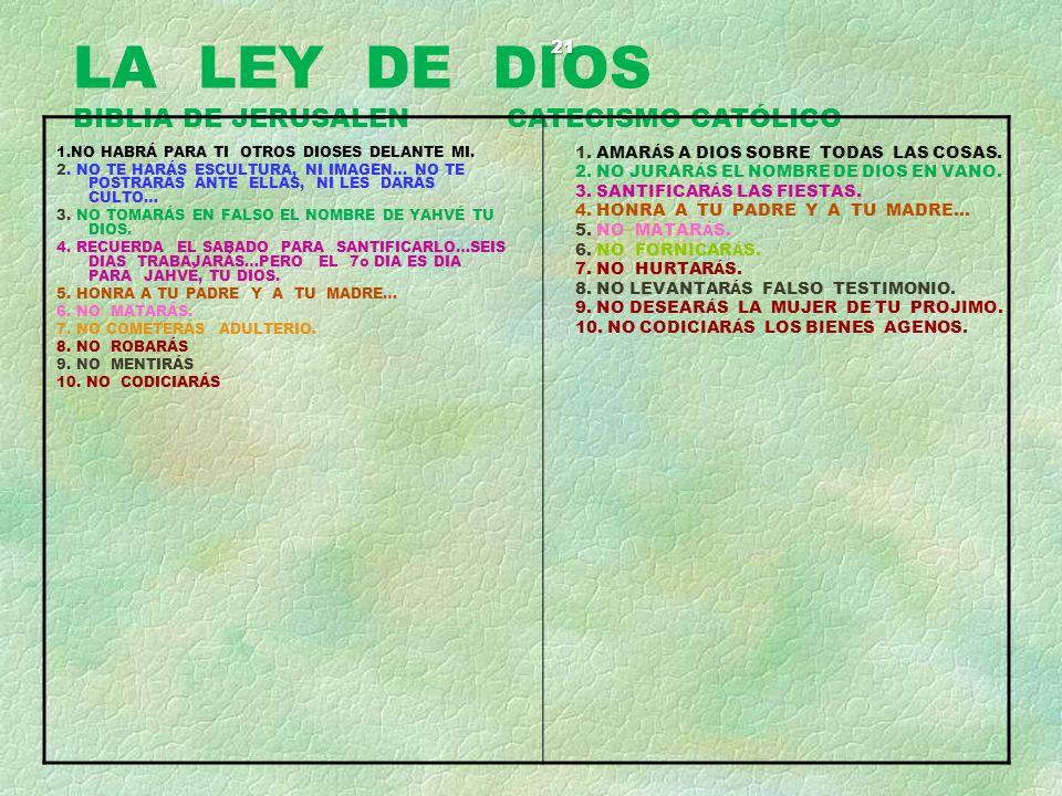 LA LEY DE DIOS BIBLIA DE JERUSALEN CATECISMO CATÓLICO