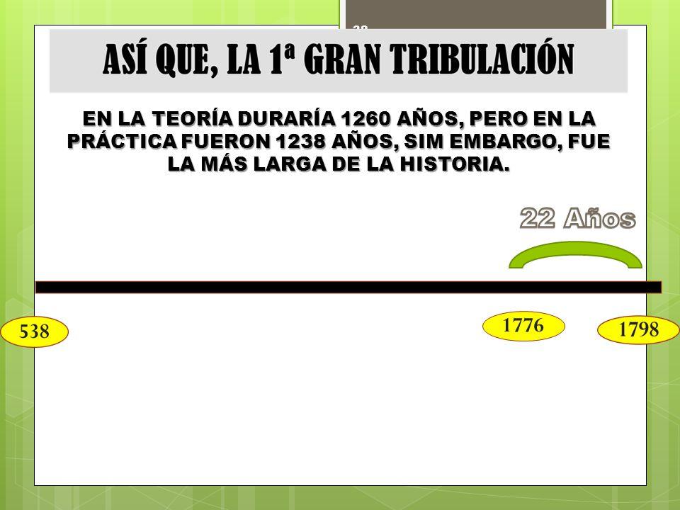 EN LA TEORÍA DURARÍA 1260 AÑOS, PERO EN LA PRÁCTICA FUERON 1238 AÑOS, SIM EMBARGO, FUE LA MÁS LARGA DE LA HISTORIA.