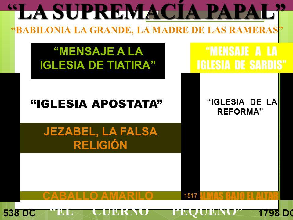 MENSAJE A LA IGLESIA DE TIATIRA JEZABEL, LA FALSA RELIGIÓN