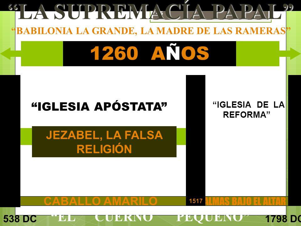 JEZABEL, LA FALSA RELIGIÓN