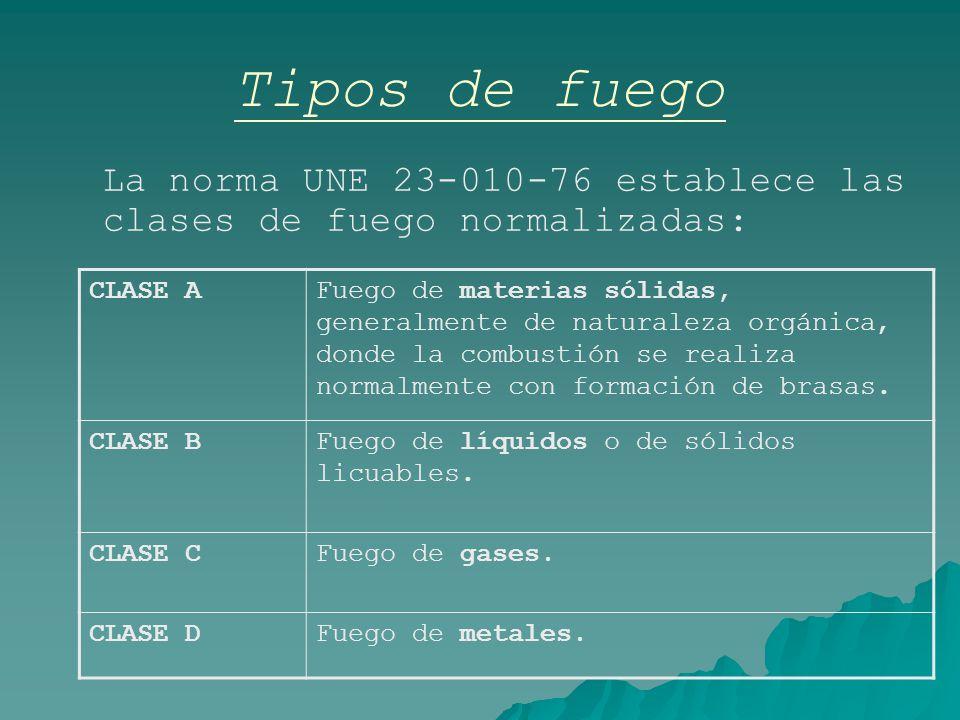 Tipos de fuego La norma UNE 23-010-76 establece las clases de fuego normalizadas: CLASE A.