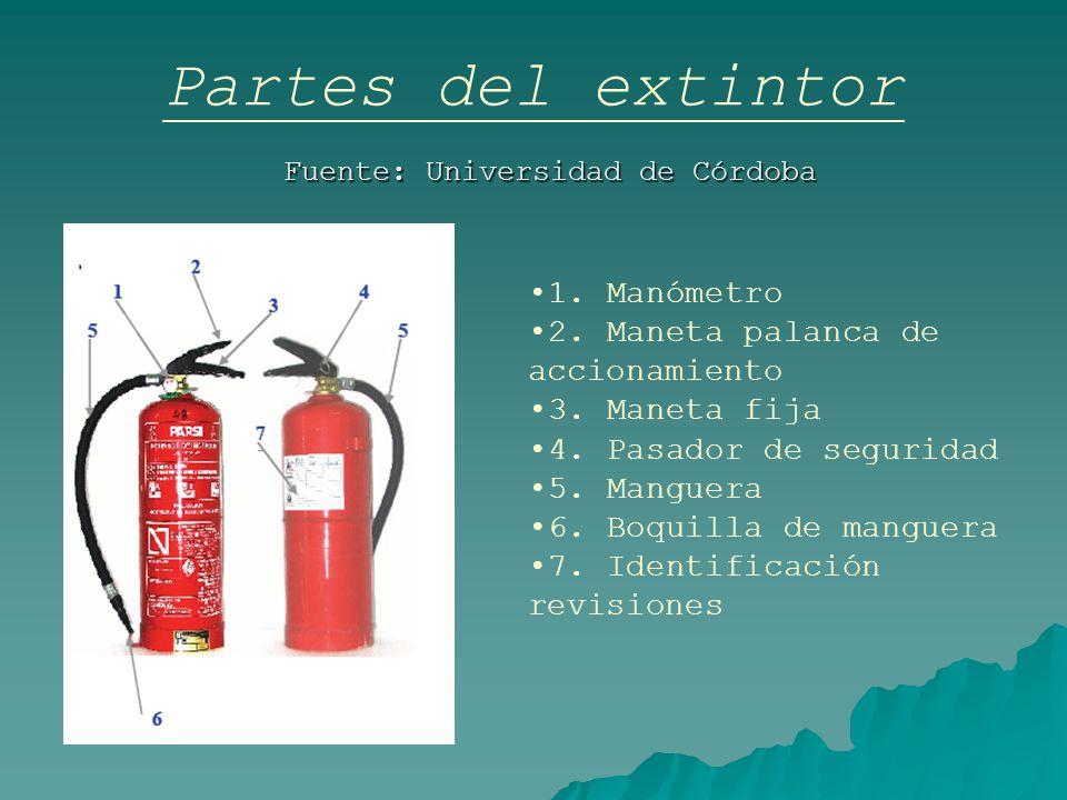 Partes del extintor 1. Manómetro 2. Maneta palanca de accionamiento