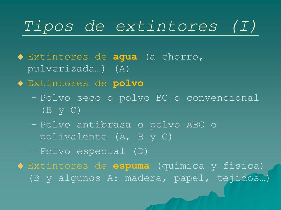Tipos de extintores (I)