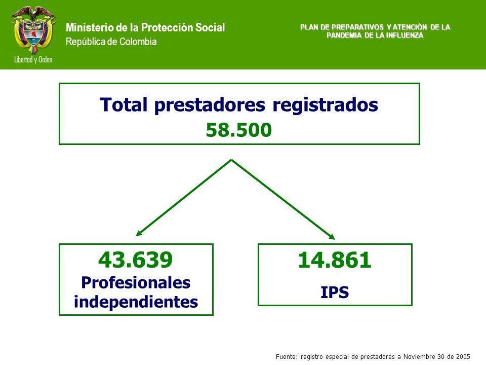 43.639 Profesionales independientes 14.861