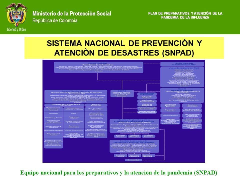 SISTEMA NACIONAL DE PREVENCIÒN Y ATENCIÒN DE DESASTRES (SNPAD)