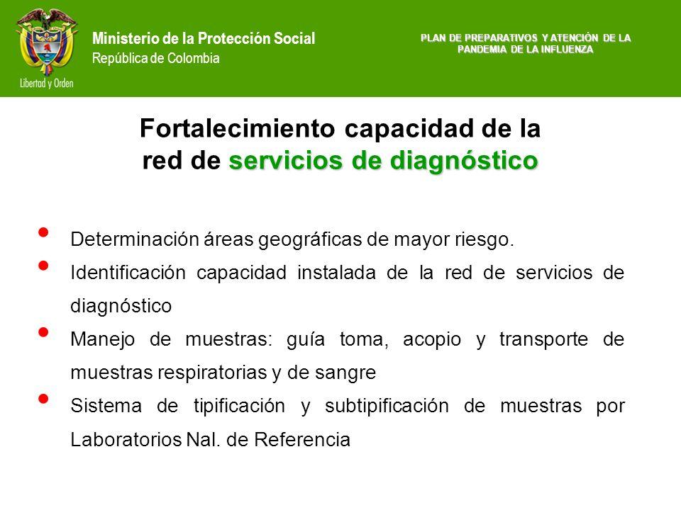Fortalecimiento capacidad de la red de servicios de diagnóstico