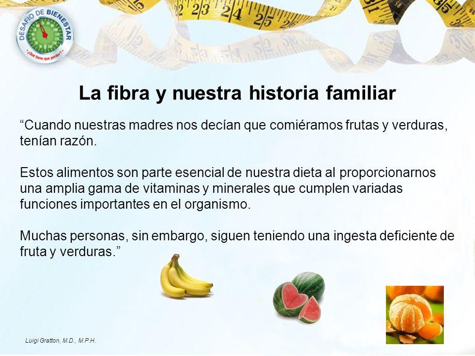 La fibra y nuestra historia familiar