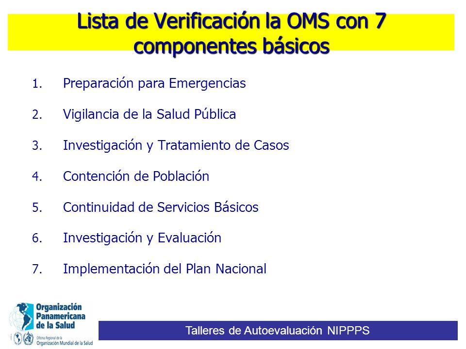 Lista de Verificación la OMS con 7 componentes básicos
