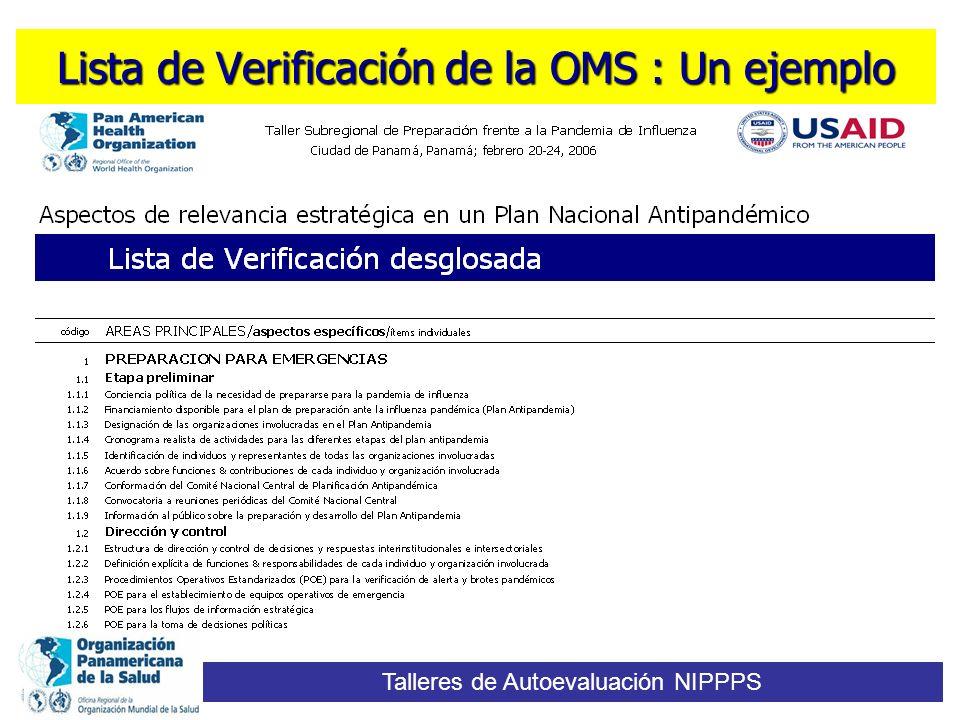 Lista de Verificación de la OMS : Un ejemplo