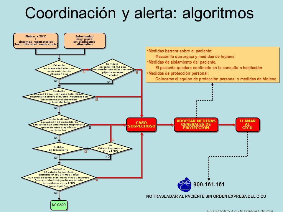 Coordinación y alerta: algoritmos