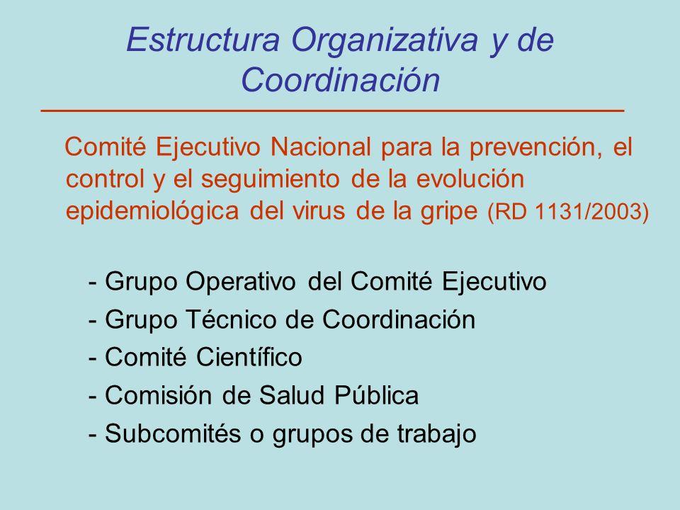 Estructura Organizativa y de Coordinación