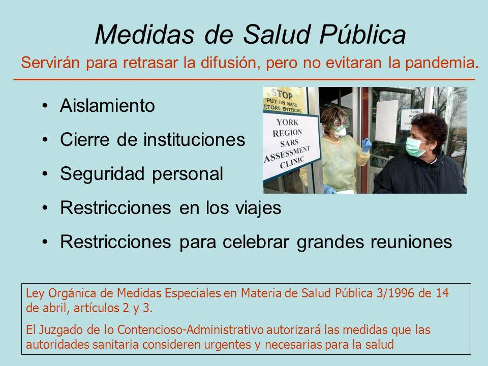 Medidas de Salud Pública Servirán para retrasar la difusión, pero no evitaran la pandemia.