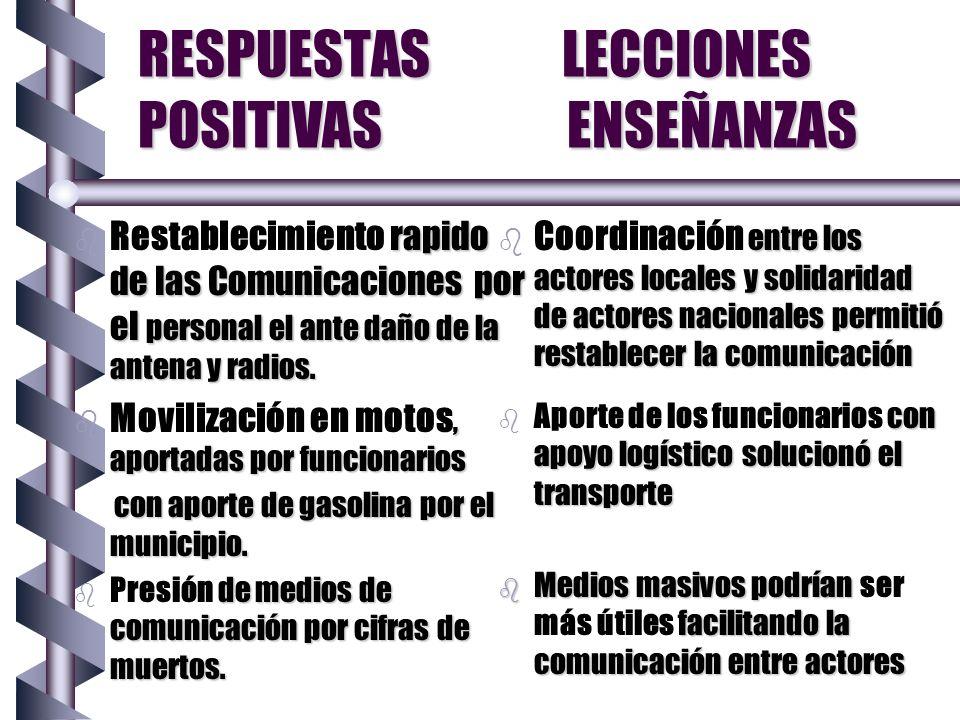 RESPUESTAS LECCIONES POSITIVAS ENSEÑANZAS