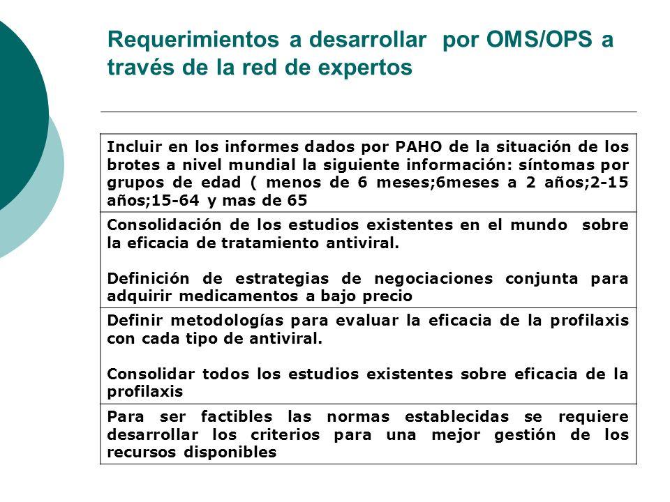 Requerimientos a desarrollar por OMS/OPS a través de la red de expertos