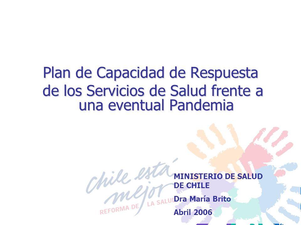 Plan de Capacidad de Respuesta