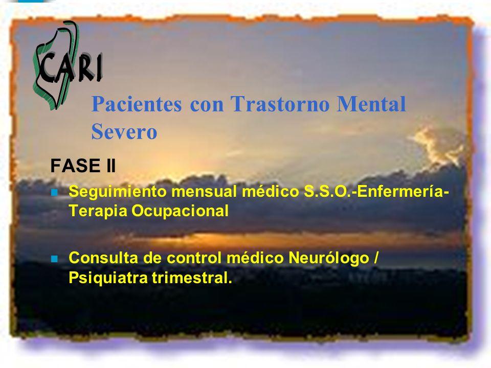 Pacientes con Trastorno Mental Severo