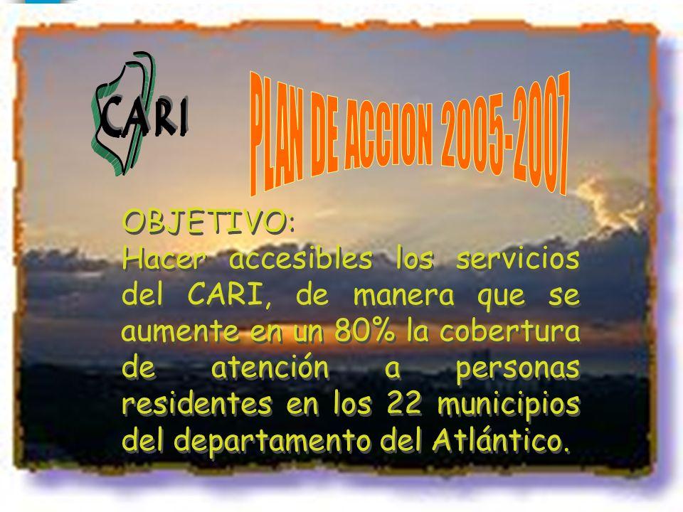 PLAN DE ACCION 2005-2007 OBJETIVO: