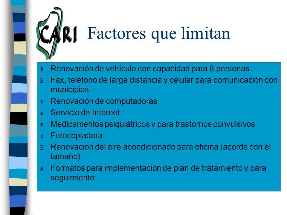 Factores que limitan Renovación de vehículo con capacidad para 8 personas.
