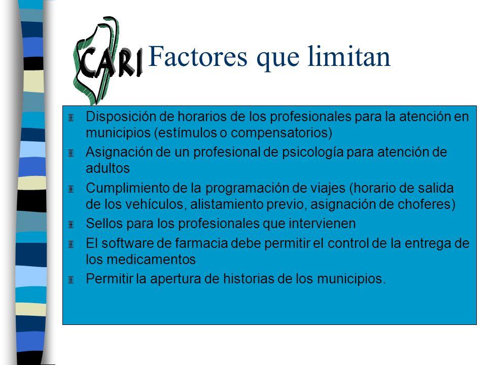 Factores que limitanDisposición de horarios de los profesionales para la atención en municipios (estímulos o compensatorios)