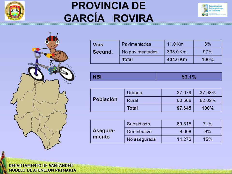 PROVINCIA DE GARCÍA ROVIRA