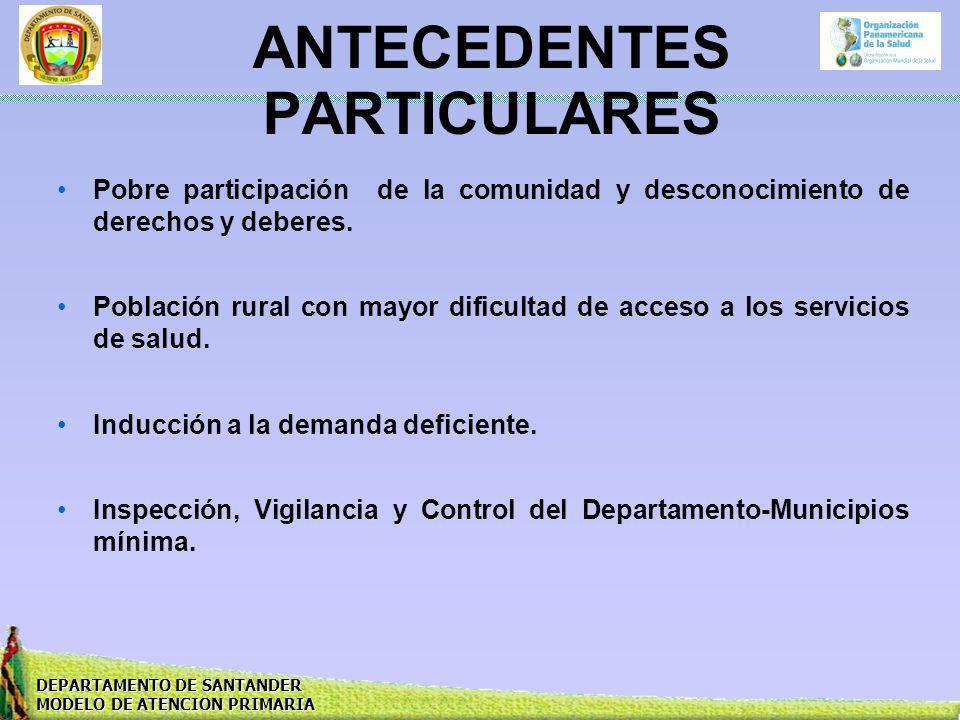 ANTECEDENTES PARTICULARES