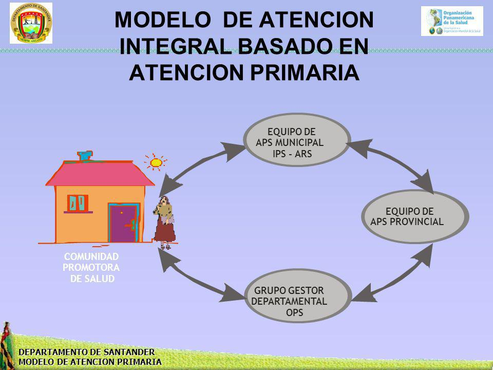 MODELO DE ATENCION INTEGRAL BASADO EN ATENCION PRIMARIA