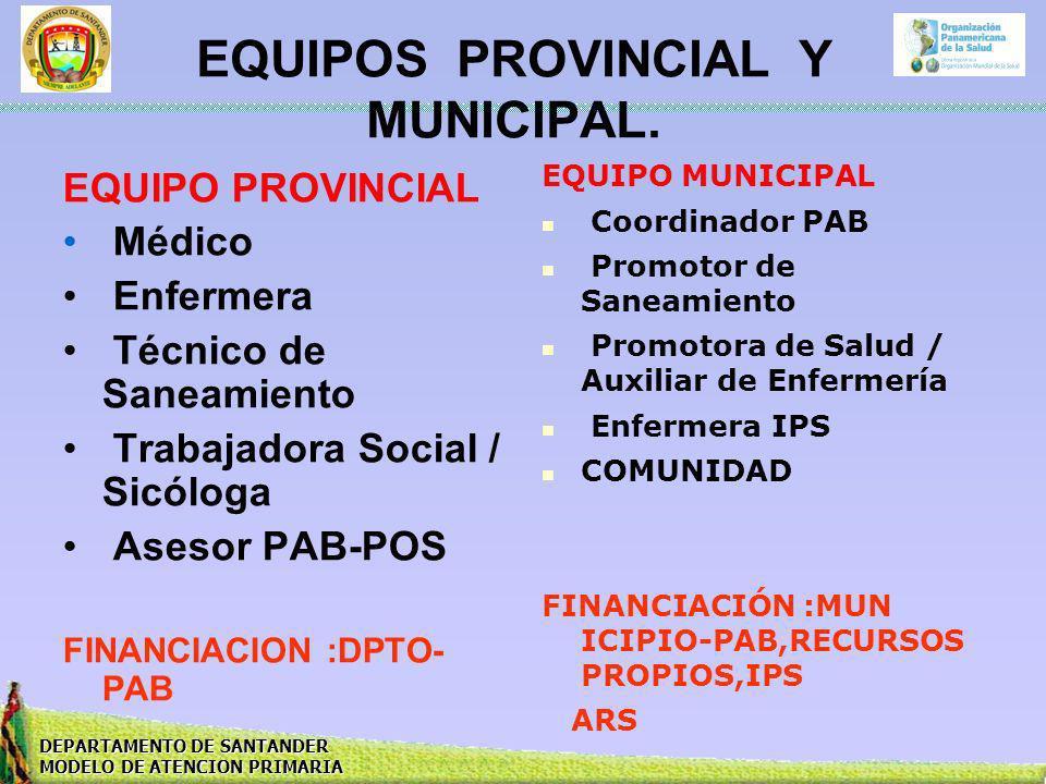 EQUIPOS PROVINCIAL Y MUNICIPAL.