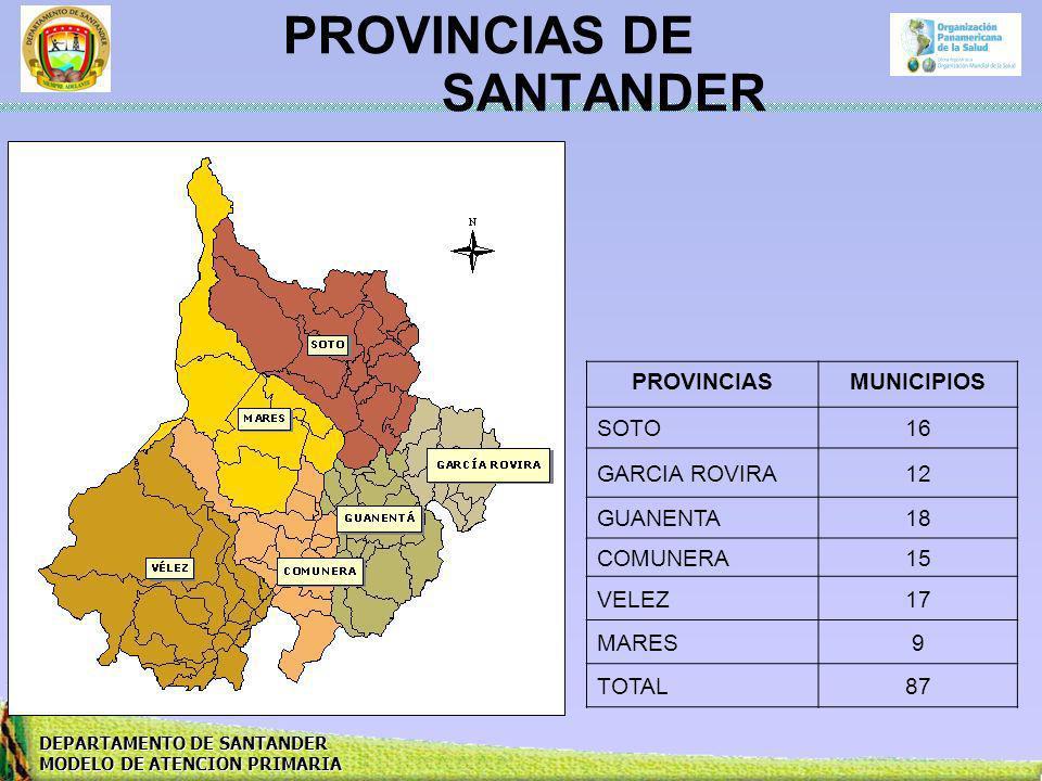 PROVINCIAS DE SANTANDER
