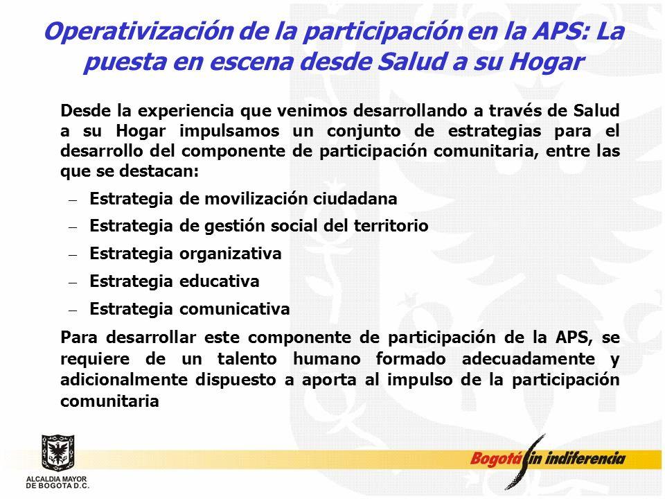 Operativización de la participación en la APS: La puesta en escena desde Salud a su Hogar