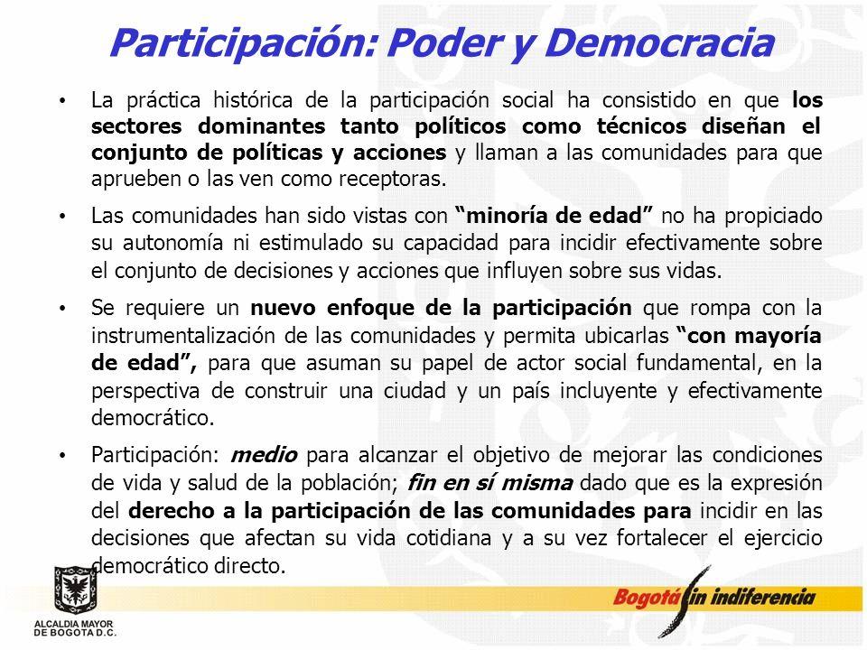 Participación: Poder y Democracia