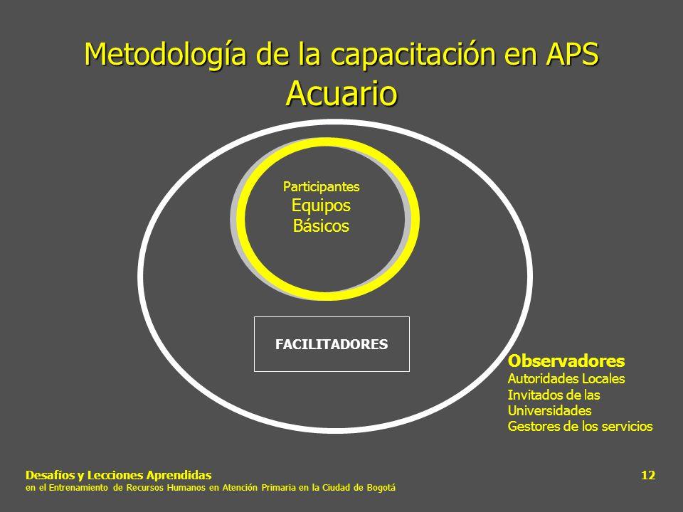 Metodología de la capacitación en APS Acuario