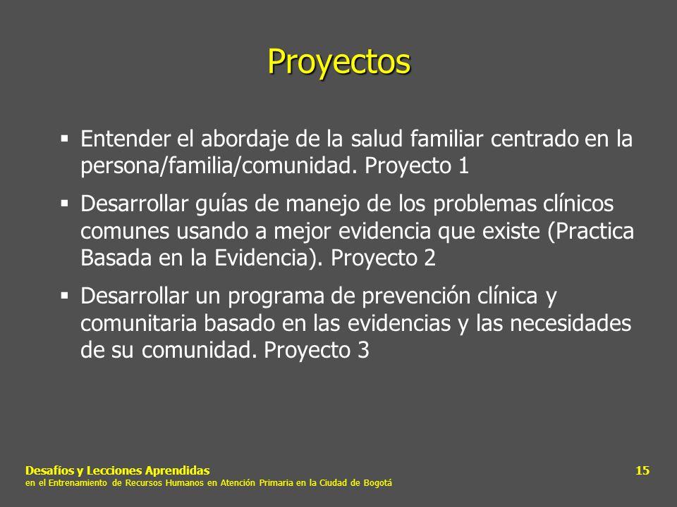Proyectos Entender el abordaje de la salud familiar centrado en la persona/familia/comunidad. Proyecto 1.