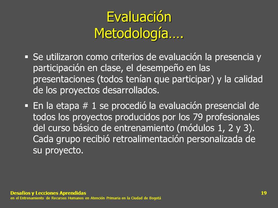 Evaluación Metodología….