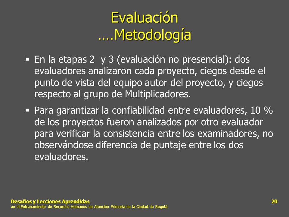 Evaluación ….Metodología