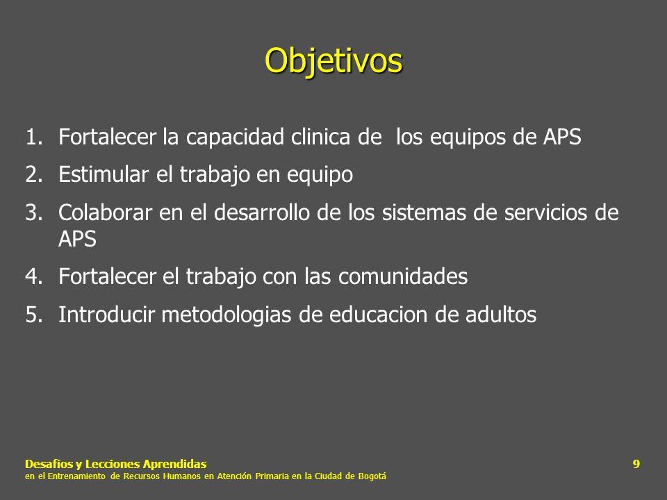 Objetivos Fortalecer la capacidad clinica de los equipos de APS