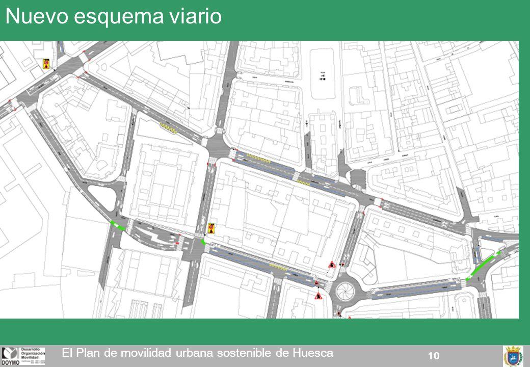 Nuevo esquema viario El Plan de movilidad urbana sostenible de Huesca
