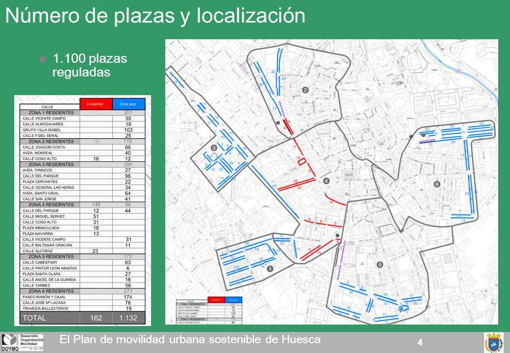 Número de plazas y localización