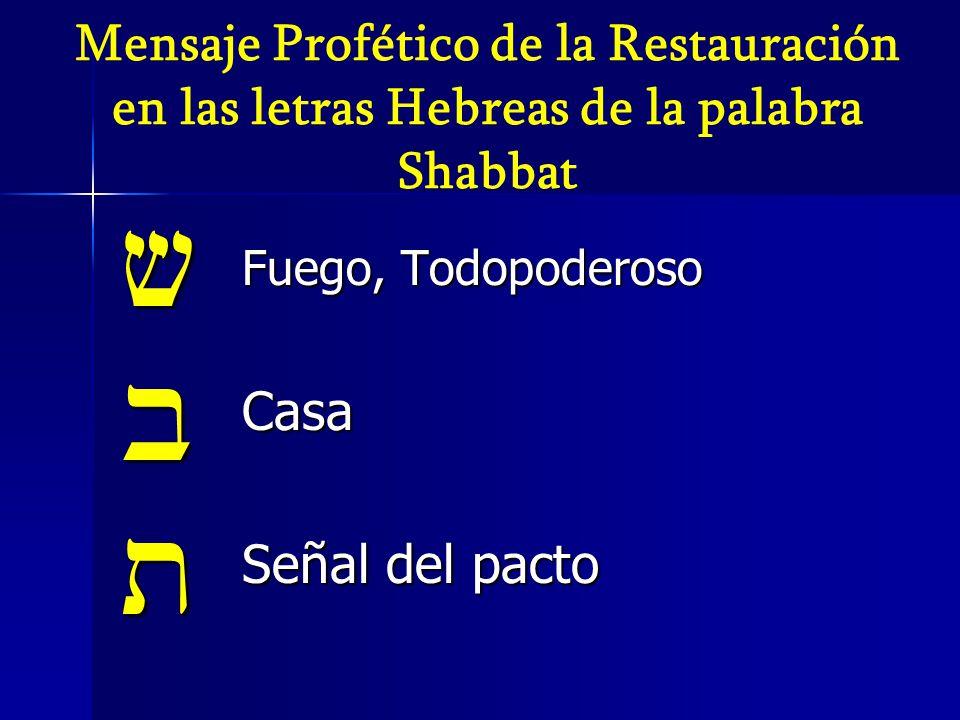 Mensaje Profético de la Restauración en las letras Hebreas de la palabra Shabbat