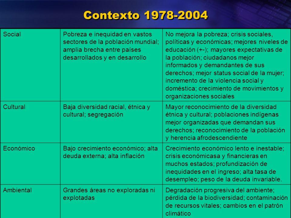 Contexto 1978-2004Social. Pobreza e inequidad en vastos sectores de la población mundial; amplia brecha entre países desarrollados y en desarrollo.