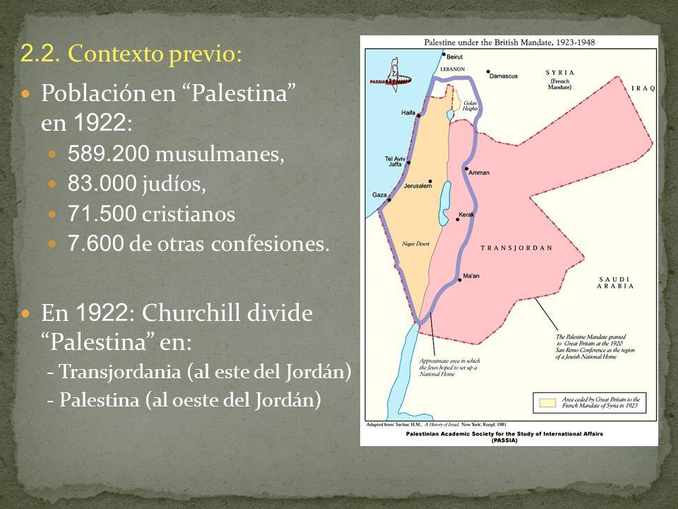 Población en Palestina en 1922: