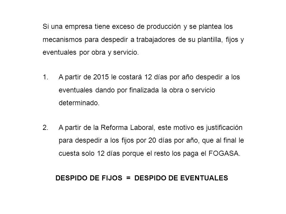 DESPIDO DE FIJOS = DESPIDO DE EVENTUALES