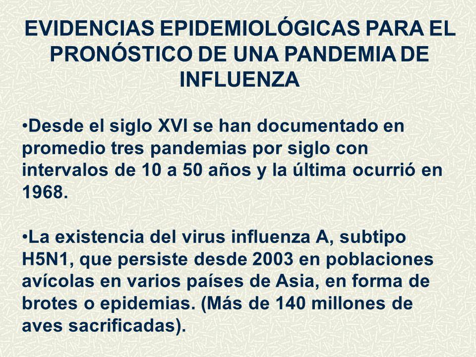 EVIDENCIAS EPIDEMIOLÓGICAS PARA EL PRONÓSTICO DE UNA PANDEMIA DE INFLUENZA