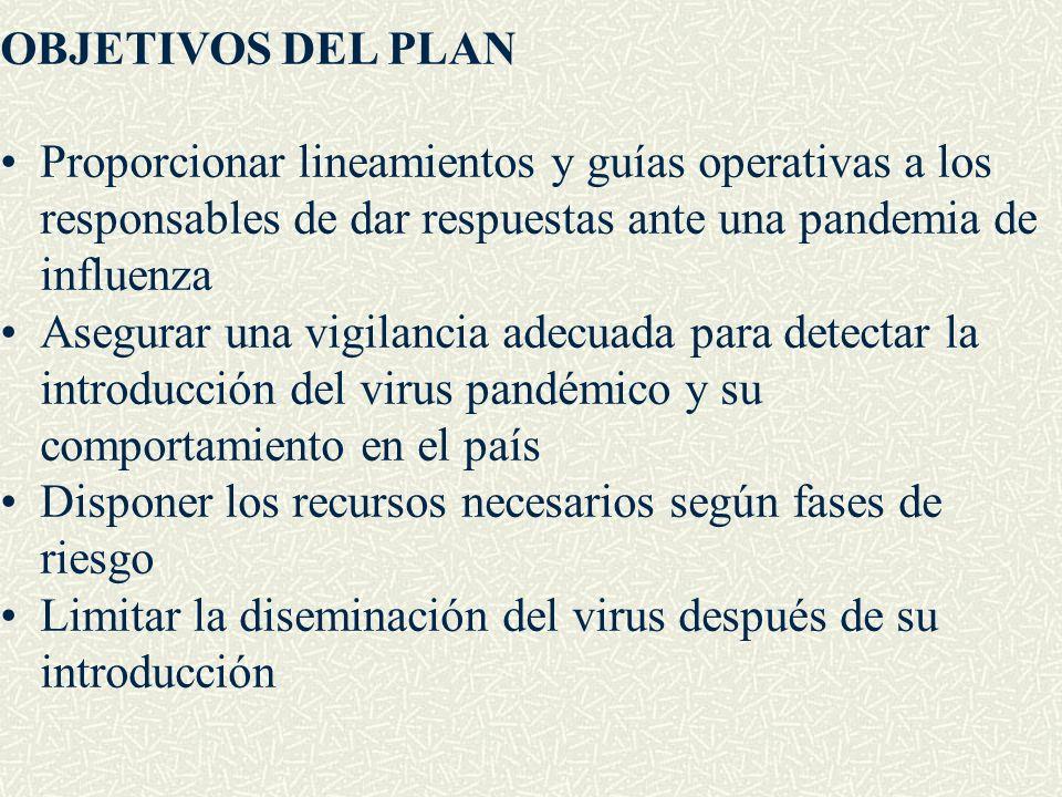 OBJETIVOS DEL PLAN Proporcionar lineamientos y guías operativas a los responsables de dar respuestas ante una pandemia de influenza.