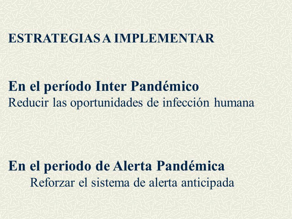 En el período Inter Pandémico